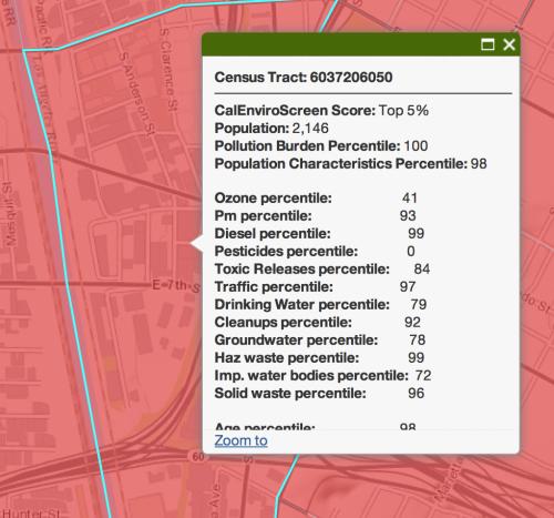 Una gran parte de Boyle Heights se ubicó como el noveno más agobiado por la contaminación de los cerca de 8,000 secciones en California.