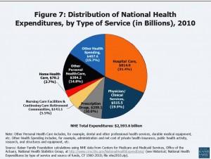 Su salud: maneras en que la comunidad de Boyle Heights contribuye a aumentar los costos de la atención médica